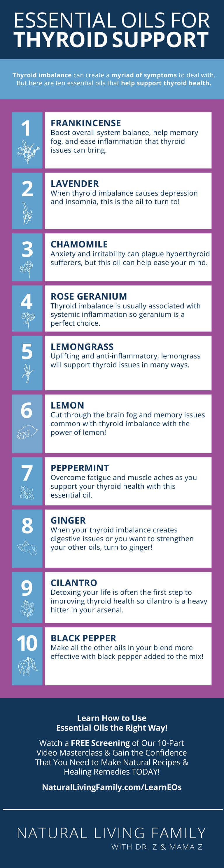 Essential Oils for Thyroid Support